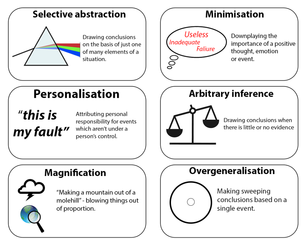 Common_Cognitive_Biases
